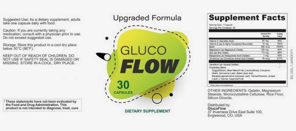 Glucoflow Ingredients
